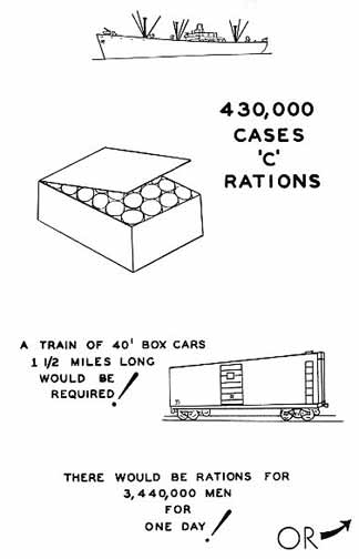 Capacity of One Liberty Ship